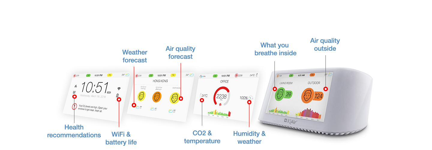 Know your air, indoors and out